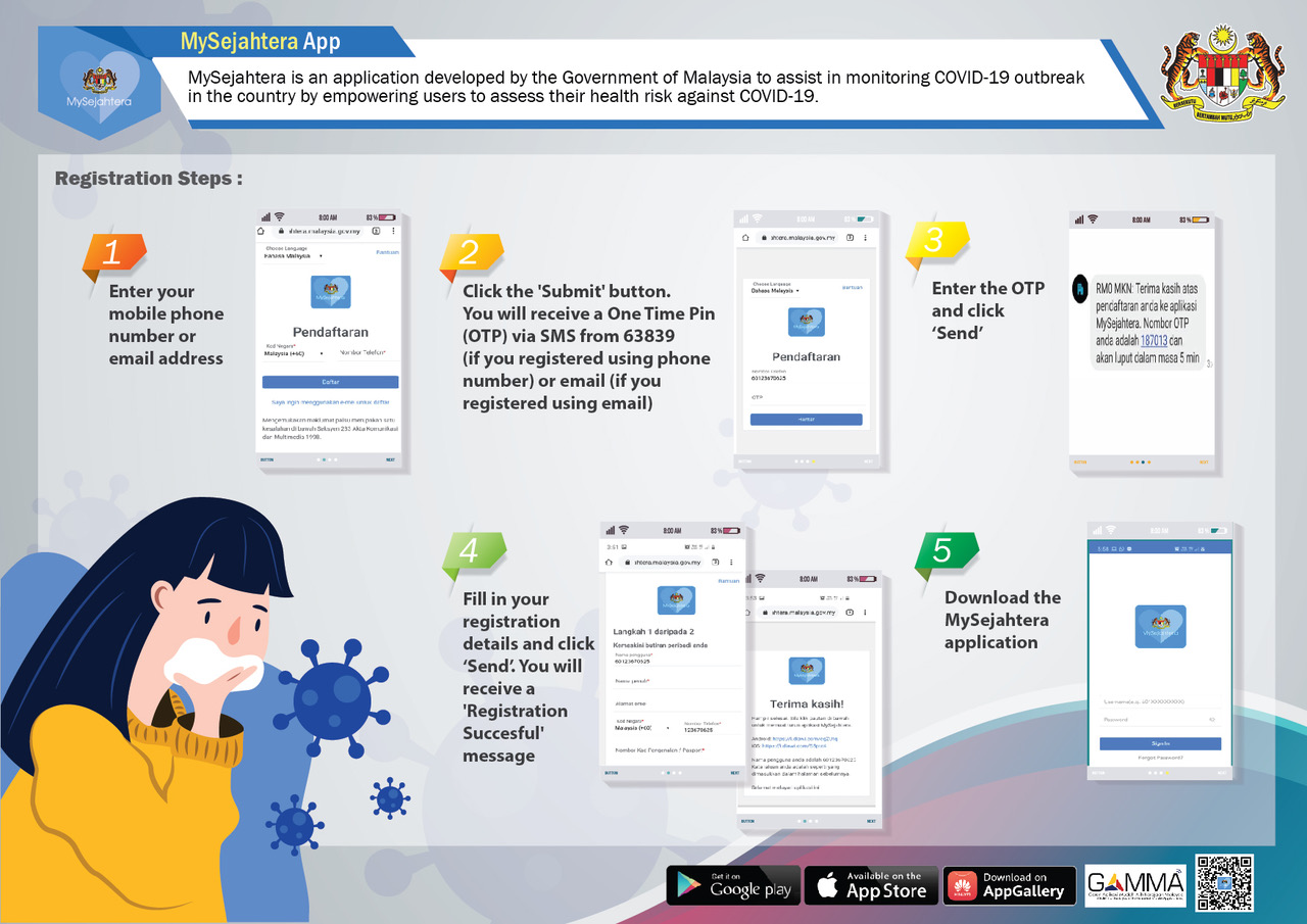 malaysia covid app - mySejahtera